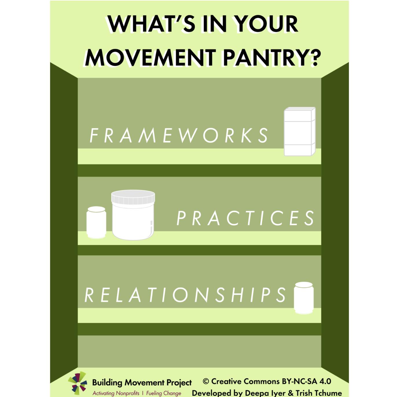 movement pantry